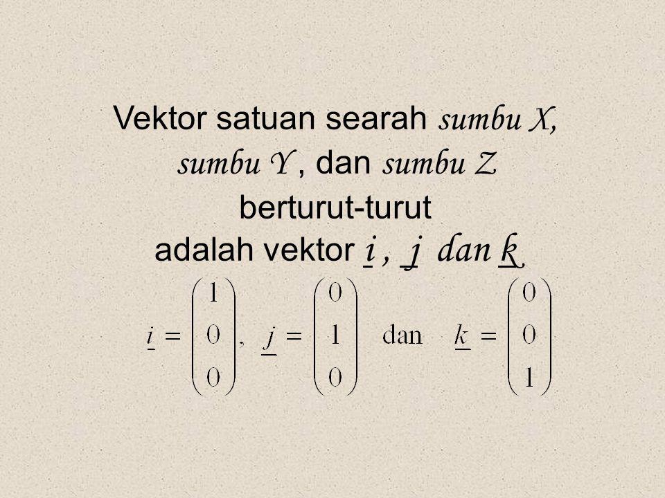 Vektor satuan searah sumbu X, sumbu Y, dan sumbu Z berturut-turut adalah vektor i, j dan k