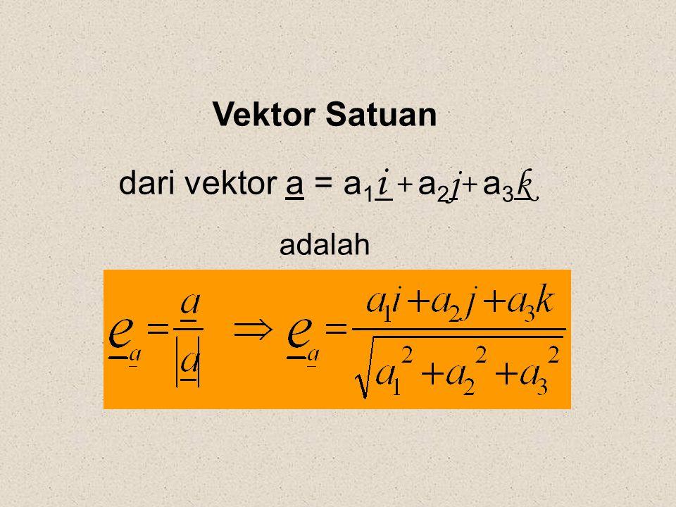 Vektor Satuan dari vektor a = a 1 i + a 2 j + a 3 k adalah