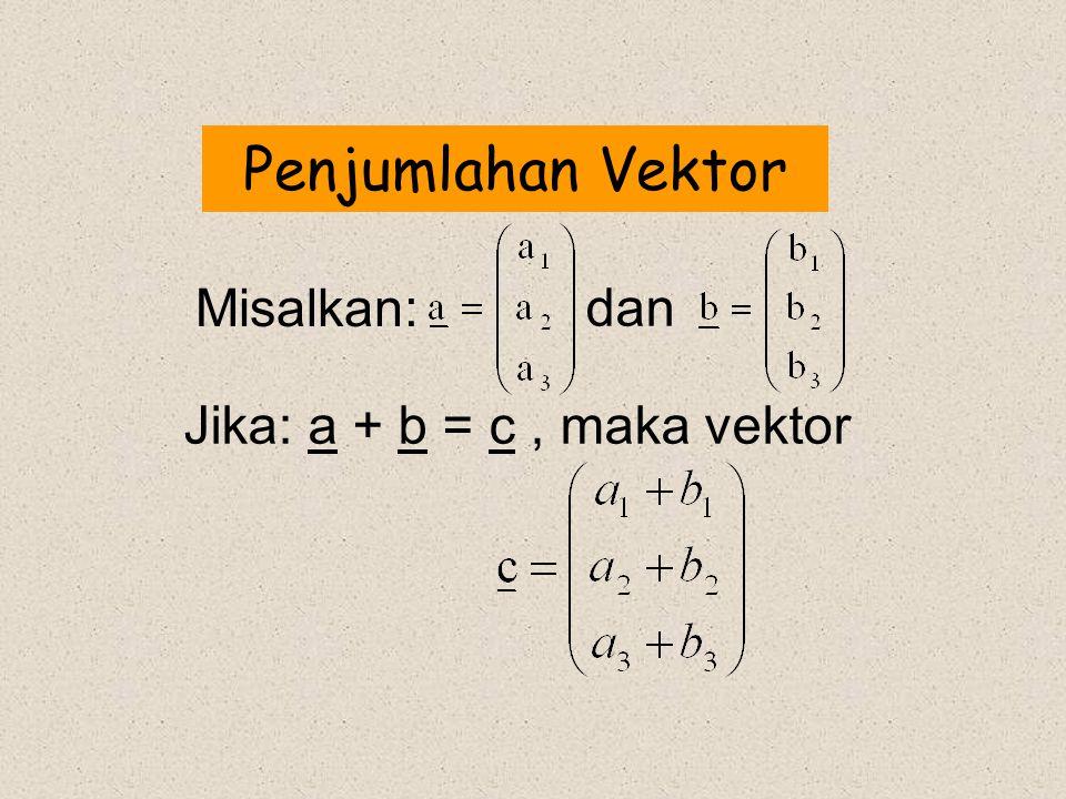 Penjumlahan Vektor Misalkan: dan Jika: a + b = c, maka vektor