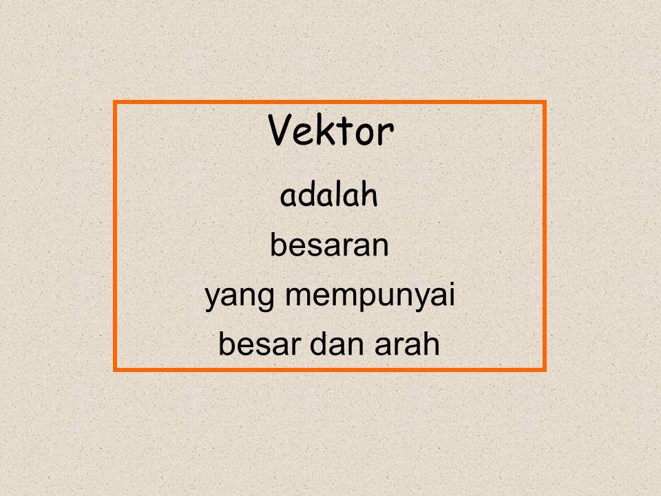  Besar vektor artinya panjang vektor  Arah vektor artinya sudut yang dibentuk dengan sumbu X positif  Vektor disajikan dalam bentuk ruas garis berarah