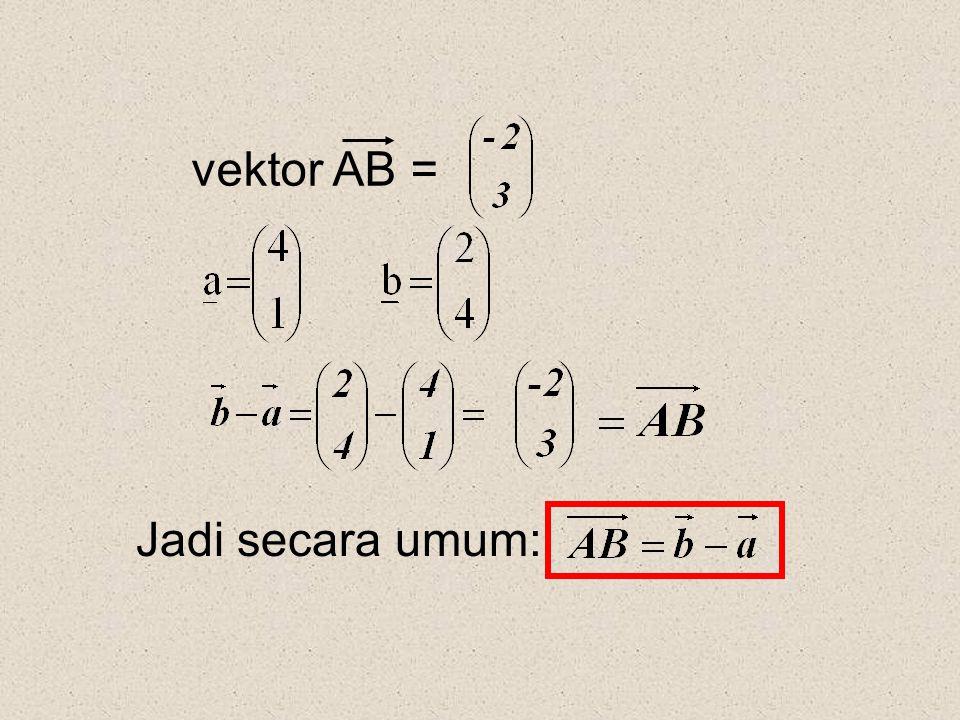 Jadi secara umum: vektor AB =