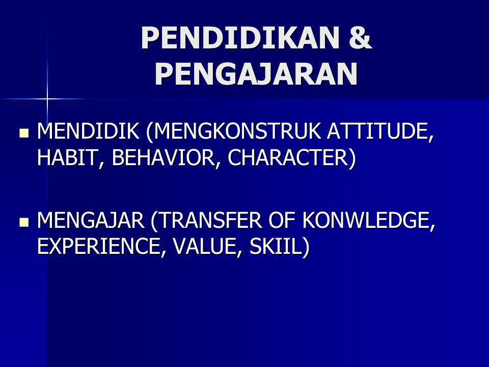 PENDIDIKAN & PENGAJARAN MENDIDIK (MENGKONSTRUK ATTITUDE, HABIT, BEHAVIOR, CHARACTER) MENDIDIK (MENGKONSTRUK ATTITUDE, HABIT, BEHAVIOR, CHARACTER) MENGAJAR (TRANSFER OF KONWLEDGE, EXPERIENCE, VALUE, SKIIL) MENGAJAR (TRANSFER OF KONWLEDGE, EXPERIENCE, VALUE, SKIIL)