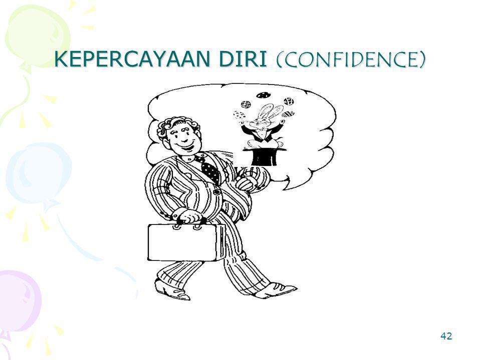 42 KEPERCAYAAN DIRI (CONFIDENCE)