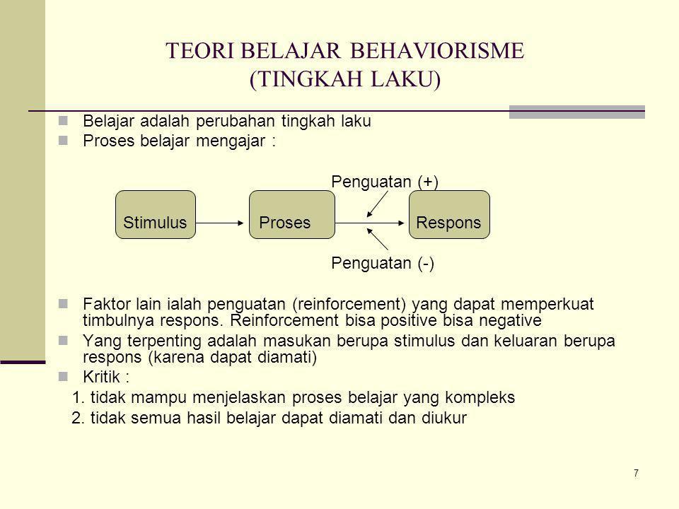 7 TEORI BELAJAR BEHAVIORISME (TINGKAH LAKU) Belajar adalah perubahan tingkah laku Proses belajar mengajar : Penguatan (+) Stimulus Proses Respons Penguatan (-) Faktor lain ialah penguatan (reinforcement) yang dapat memperkuat timbulnya respons.
