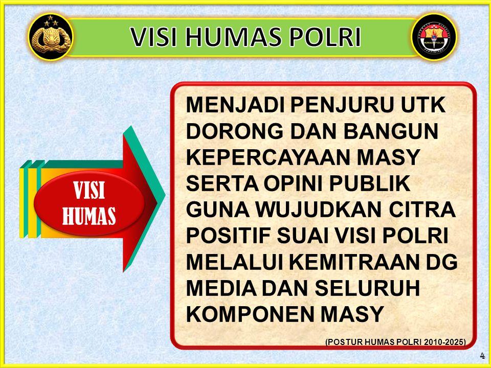 MISI HUMAS 3 1.BANGUN PUAN PR ANGG POLRI PD UMUMNYA DAN PENGEMBAN FUNGSI HUMAS PD KHUSUSNYA.