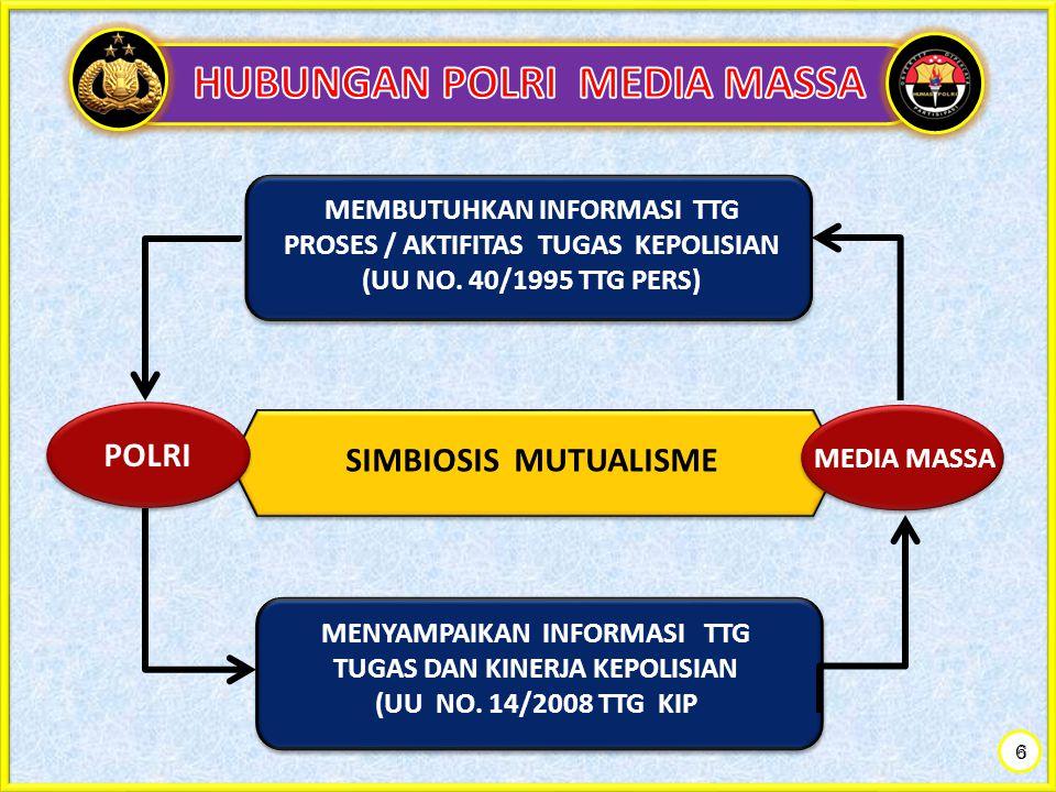 SIMBIOSIS MUTUALISME POLRI MEDIA MASSA MEMBUTUHKAN INFORMASI TTG PROSES / AKTIFITAS TUGAS KEPOLISIAN (UU NO. 40/1995 TTG PERS) MENYAMPAIKAN INFORMASI