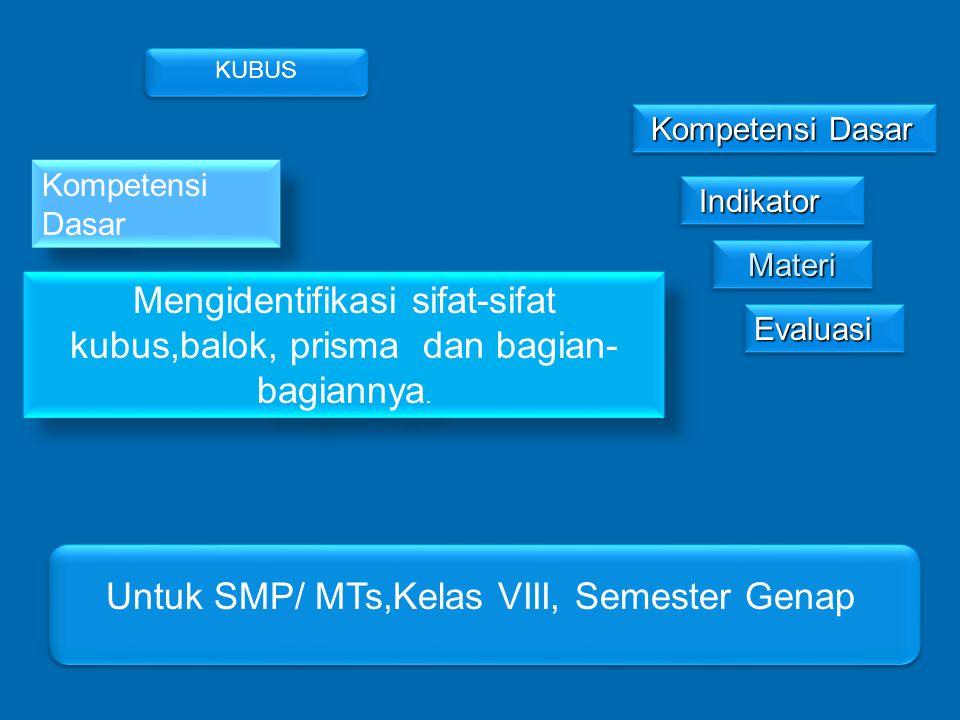 MateriMateri Kompetensi Dasar Kompetensi Dasar Indikator Indikator EvaluasiEvaluasi KUBUS Untuk SMP/ MTs,Kelas VIII, Semester Genap Kompetensi Dasar M