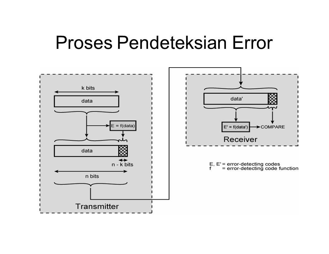 Proses Pendeteksian Error