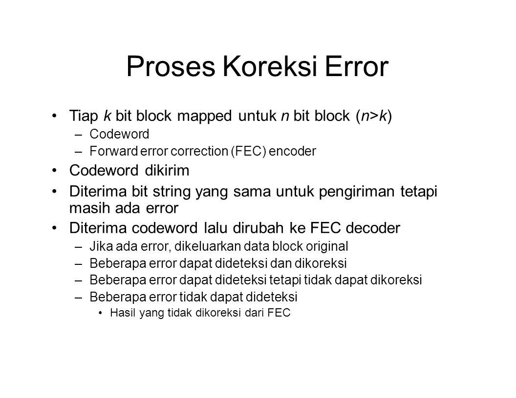 Proses Koreksi Error Tiap k bit block mapped untuk n bit block (n>k) –Codeword –Forward error correction (FEC) encoder Codeword dikirim Diterima bit s