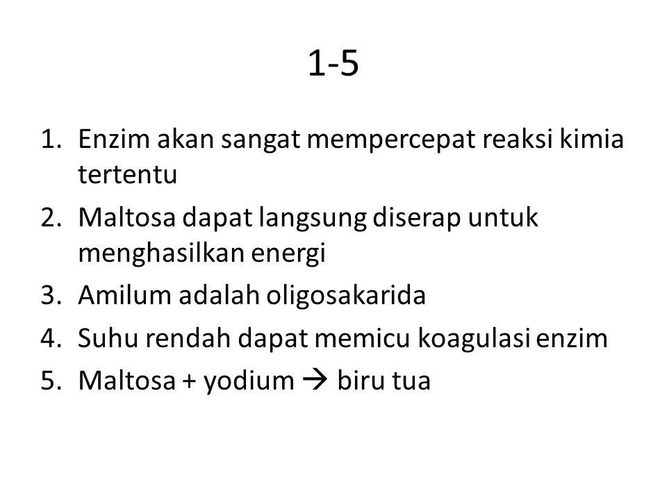 1-5 1.Enzim akan sangat mempercepat reaksi kimia tertentu 2.Maltosa dapat langsung diserap untuk menghasilkan energi 3.Amilum adalah oligosakarida 4.S
