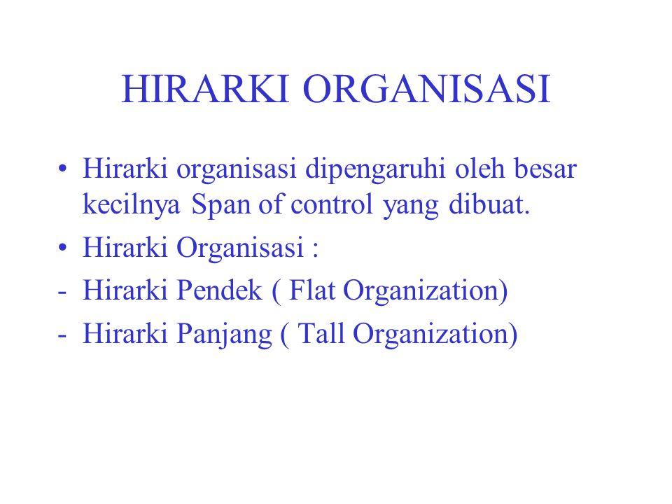 HIRARKI ORGANISASI Hirarki organisasi dipengaruhi oleh besar kecilnya Span of control yang dibuat. Hirarki Organisasi : -Hirarki Pendek ( Flat Organiz