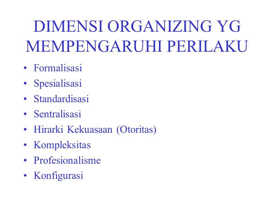 DIMENSI ORGANIZING YG MEMPENGARUHI PERILAKU Formalisasi Spesialisasi Standardisasi Sentralisasi Hirarki Kekuasaan (Otoritas) Kompleksitas Profesionali