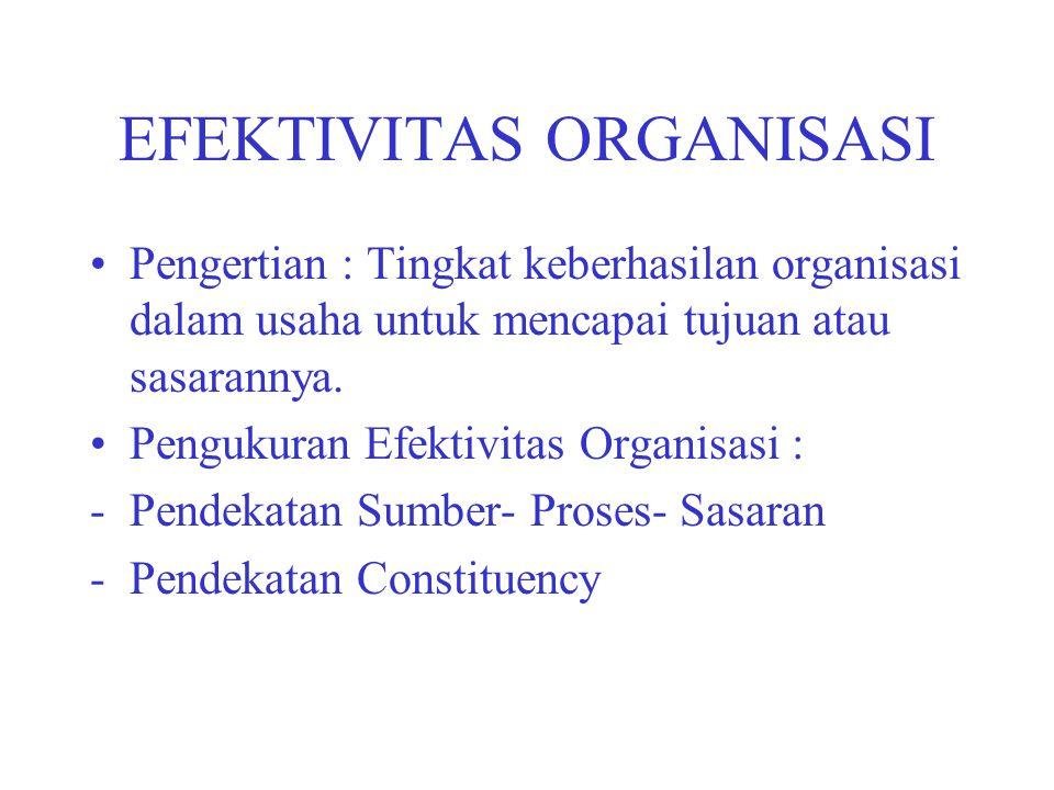 EFEKTIVITAS ORGANISASI Pengertian : Tingkat keberhasilan organisasi dalam usaha untuk mencapai tujuan atau sasarannya. Pengukuran Efektivitas Organisa