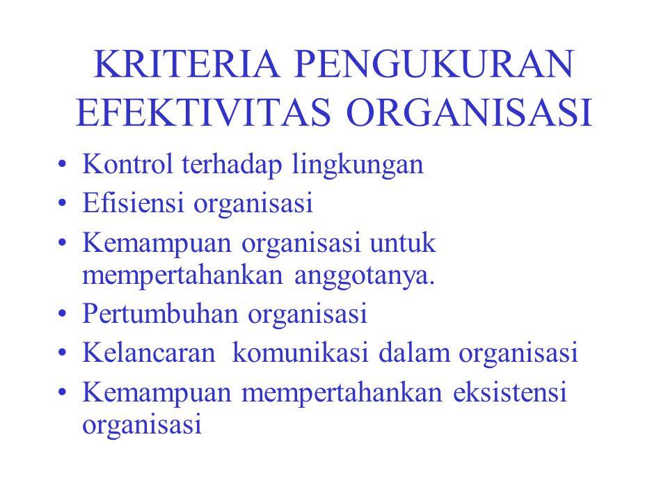 KRITERIA PENGUKURAN EFEKTIVITAS ORGANISASI Kontrol terhadap lingkungan Efisiensi organisasi Kemampuan organisasi untuk mempertahankan anggotanya. Pert