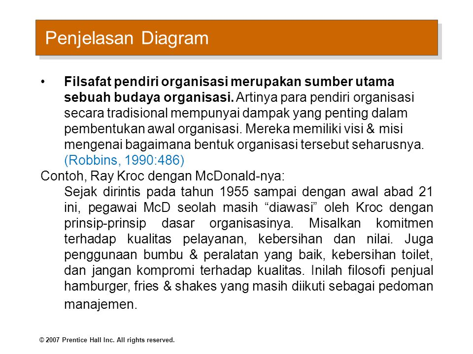 Penjelasan Diagram © 2007 Prentice Hall Inc.All rights reserved.