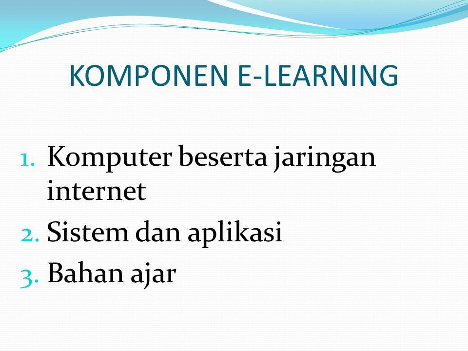 KOMPONEN E-LEARNING 1. Komputer beserta jaringan internet 2. Sistem dan aplikasi 3. Bahan ajar