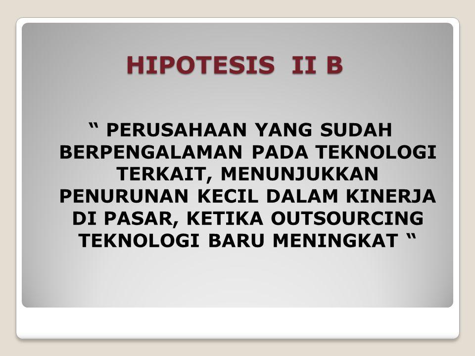 """HIPOTESIS II B """" PERUSAHAAN YANG SUDAH BERPENGALAMAN PADA TEKNOLOGI TERKAIT, MENUNJUKKAN PENURUNAN KECIL DALAM KINERJA DI PASAR, KETIKA OUTSOURCING TE"""