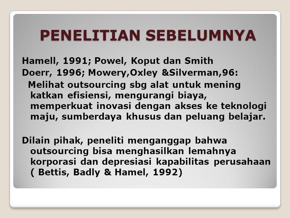 PENELITIAN SEBELUMNYA Hamell, 1991; Powel, Koput dan Smith Doerr, 1996; Mowery,Oxley &Silverman,96: Melihat outsourcing sbg alat untuk mening katkan e