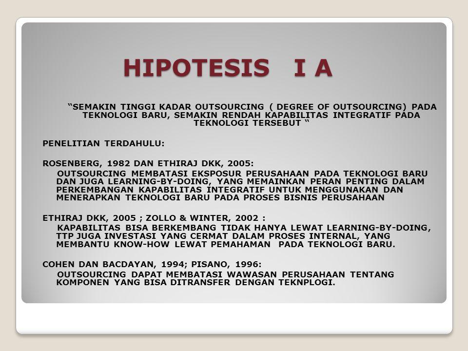 "HIPOTESIS I A ""SEMAKIN TINGGI KADAR OUTSOURCING ( DEGREE OF OUTSOURCING) PADA TEKNOLOGI BARU, SEMAKIN RENDAH KAPABILITAS INTEGRATIF PADA TEKNOLOGI TER"