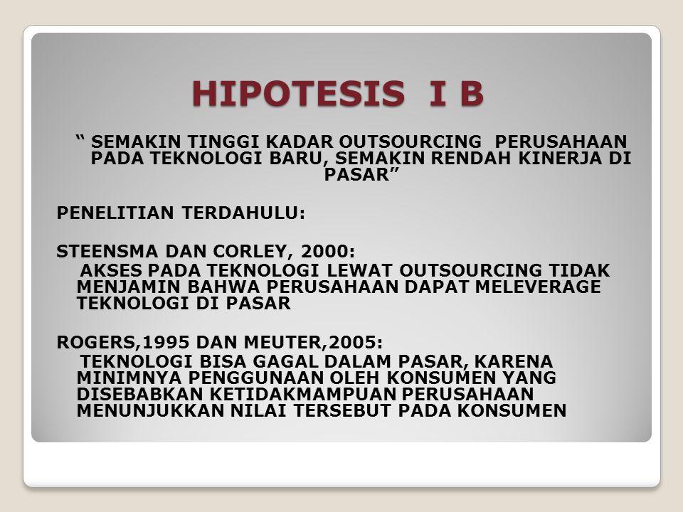 """HIPOTESIS I B """" SEMAKIN TINGGI KADAR OUTSOURCING PERUSAHAAN PADA TEKNOLOGI BARU, SEMAKIN RENDAH KINERJA DI PASAR"""" PENELITIAN TERDAHULU: STEENSMA DAN C"""