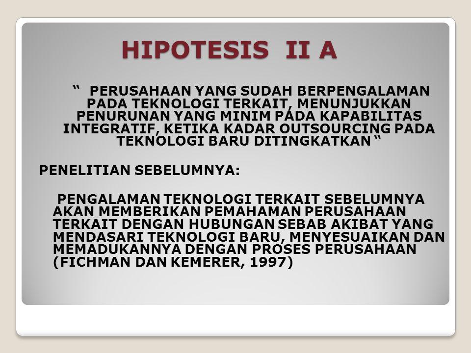 HIPOTESIS II B PERUSAHAAN YANG SUDAH BERPENGALAMAN PADA TEKNOLOGI TERKAIT, MENUNJUKKAN PENURUNAN KECIL DALAM KINERJA DI PASAR, KETIKA OUTSOURCING TEKNOLOGI BARU MENINGKAT