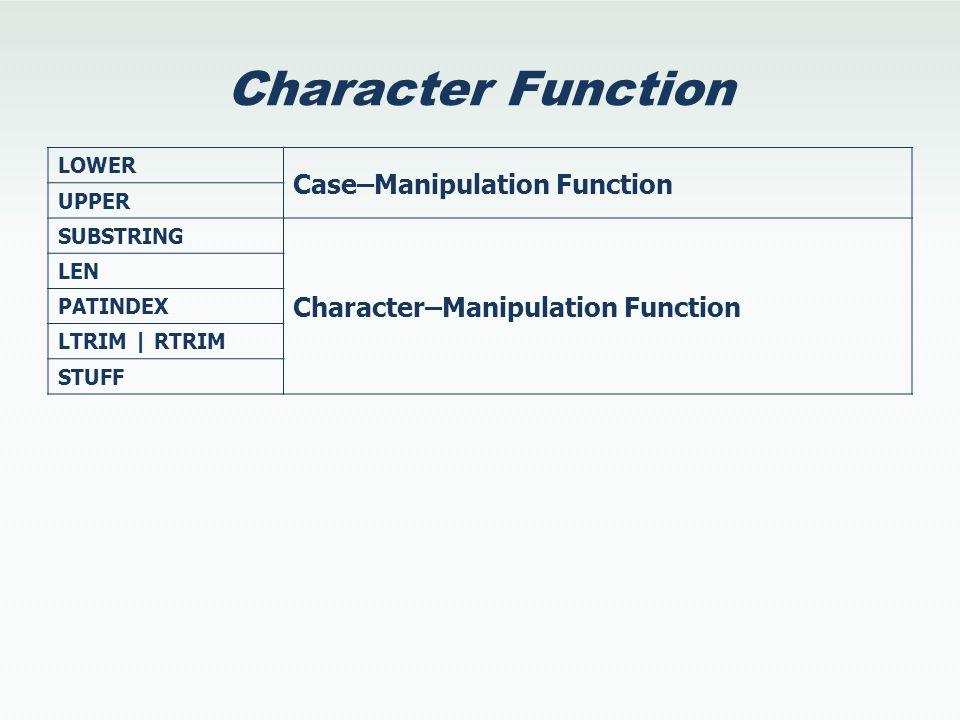 Character Function LOWER Case–Manipulation Function UPPER SUBSTRING Character–Manipulation Function LEN PATINDEX LTRIM | RTRIM STUFF