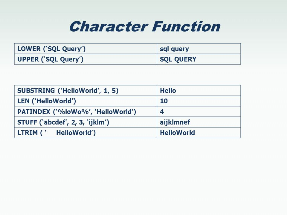Character Function LOWER ('SQL Query')sql query UPPER ('SQL Query')SQL QUERY SUBSTRING ('HelloWorld', 1, 5)Hello LEN ('HelloWorld')10 PATINDEX ('%loWo