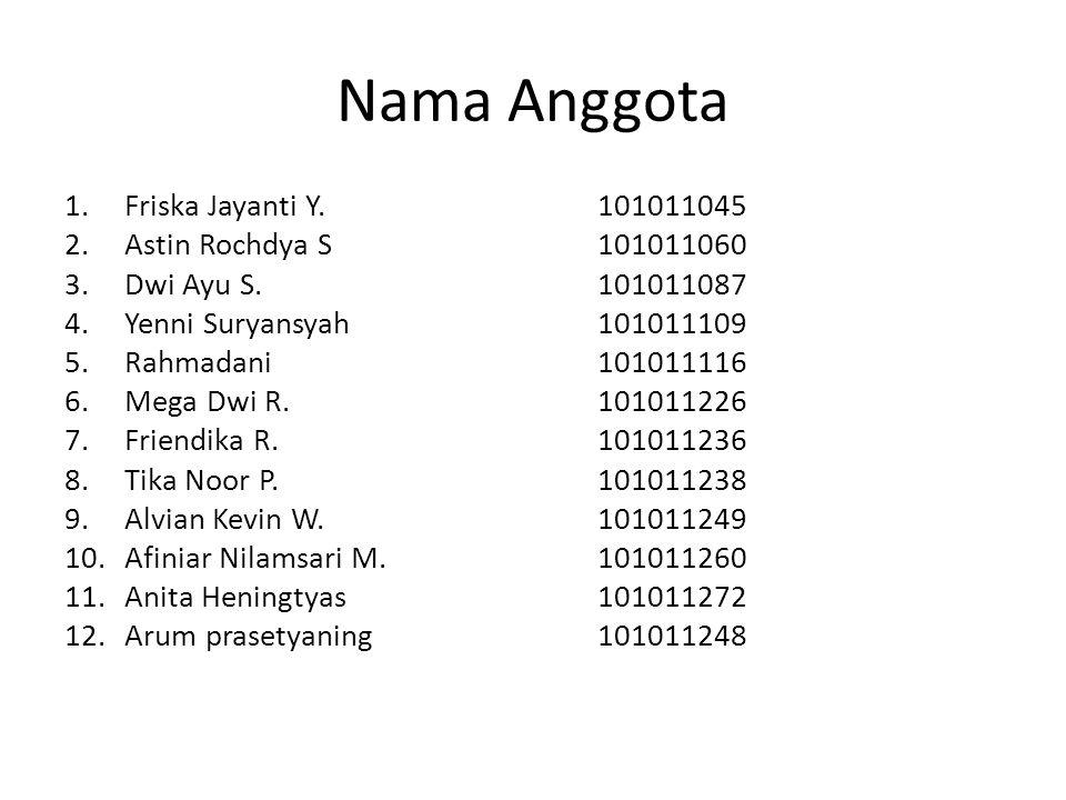 Nama Anggota 1.Friska Jayanti Y.101011045 2.Astin Rochdya S101011060 3.Dwi Ayu S.101011087 4.Yenni Suryansyah101011109 5.Rahmadani101011116 6.Mega Dwi