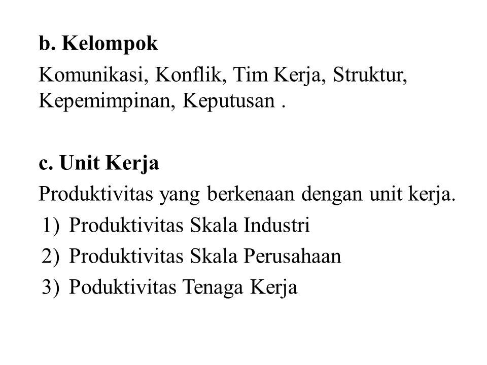 b. Kelompok Komunikasi, Konflik, Tim Kerja, Struktur, Kepemimpinan, Keputusan. c. Unit Kerja Produktivitas yang berkenaan dengan unit kerja. 1)Produkt