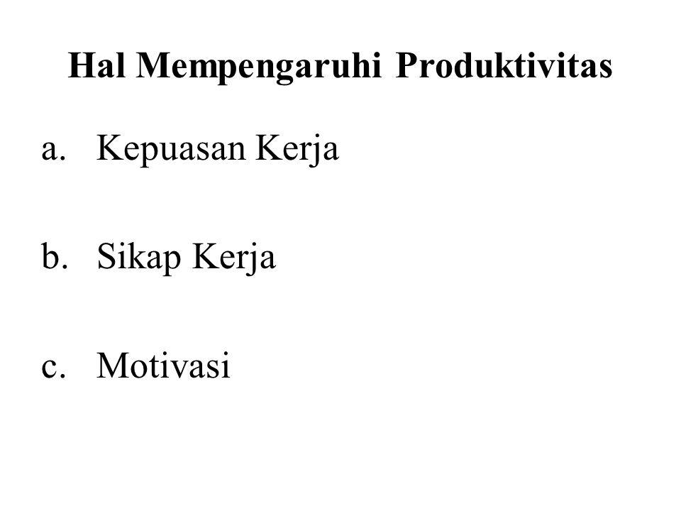 Hal Mempengaruhi Produktivitas a.Kepuasan Kerja b.Sikap Kerja c.Motivasi