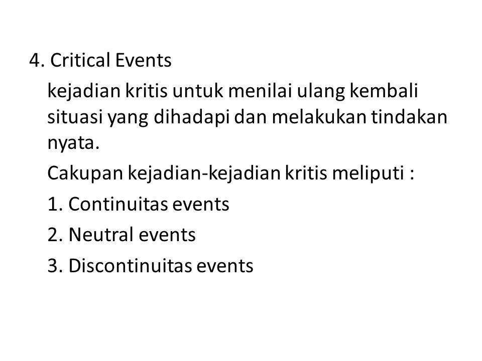 4. Critical Events kejadian kritis untuk menilai ulang kembali situasi yang dihadapi dan melakukan tindakan nyata. Cakupan kejadian-kejadian kritis me