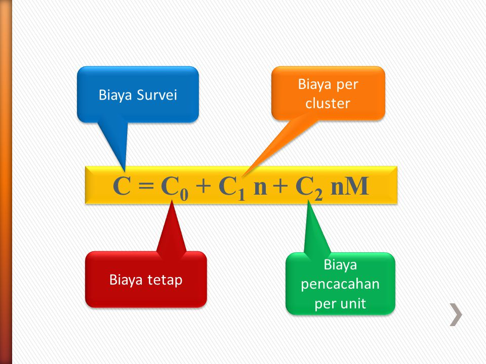 C = C 0 + C 1 n + C 2 nM Biaya per cluster Biaya tetap Biaya pencacahan per unit Biaya Survei