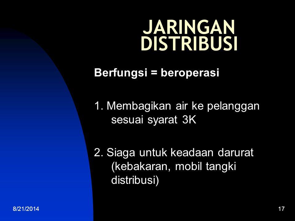 8/21/201418 KOMPONEN JARINGAN DISTRIBUSI 1.Pipa (berbagai jenis bahan & sambungan) 2.
