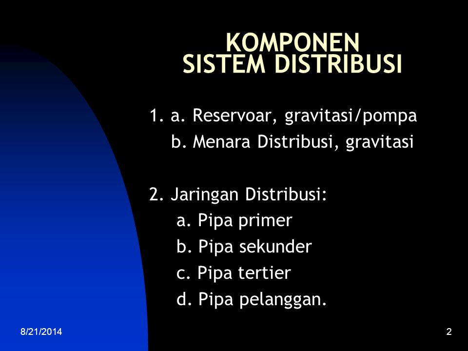 8/21/20143 OPERASI Beroperasi = sistem distribusi berfungsi membagikan air ke pelanggan sesuai syarat: 1.