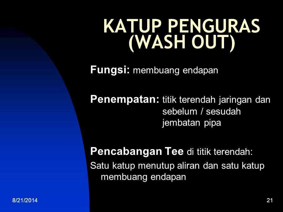 8/21/201422 HIDRAN KEBAKARAN Fungsi: 1.mengeluarkan air untuk mobil pemadam kebakaran 2.