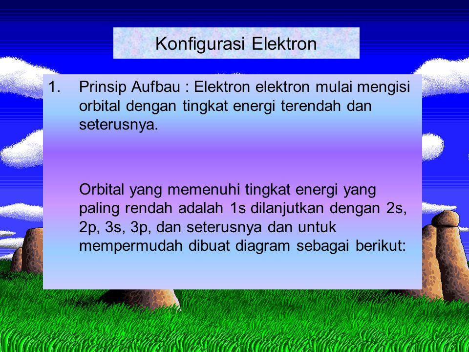 Konfigurasi Elektron 1.Prinsip Aufbau : Elektron elektron mulai mengisi orbital dengan tingkat energi terendah dan seterusnya. Orbital yang memenuhi t