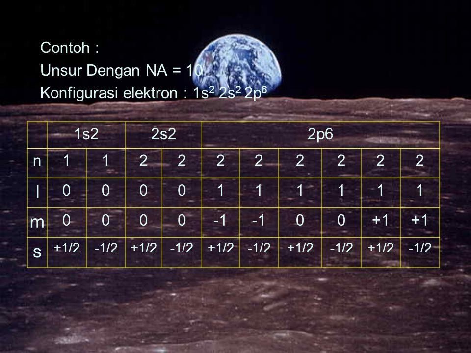Contoh : Unsur Dengan NA = 10 Konfigurasi elektron : 1s 2 2s 2 2p 6 1s22s22p6 n1122222222 l 0000111111 m 0000 00+1 s +1/2-1/2+1/2-1/2+1/2-1/2+1/2-1/2+