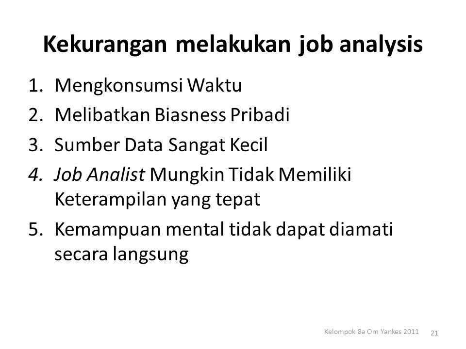 Kekurangan melakukan job analysis 1.Mengkonsumsi Waktu 2.Melibatkan Biasness Pribadi 3.Sumber Data Sangat Kecil 4.Job Analist Mungkin Tidak Memiliki K