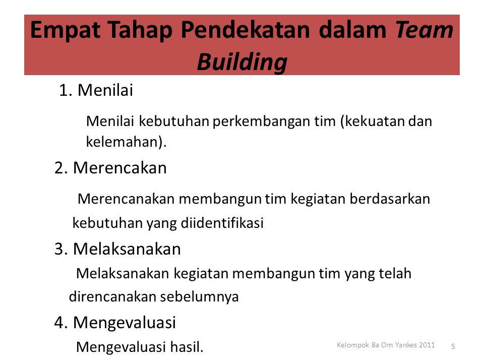 Empat Tahap Pendekatan dalam Team Building 1. Menilai Menilai kebutuhan perkembangan tim (kekuatan dan kelemahan). 2. Merencakan Merencanakan membangu