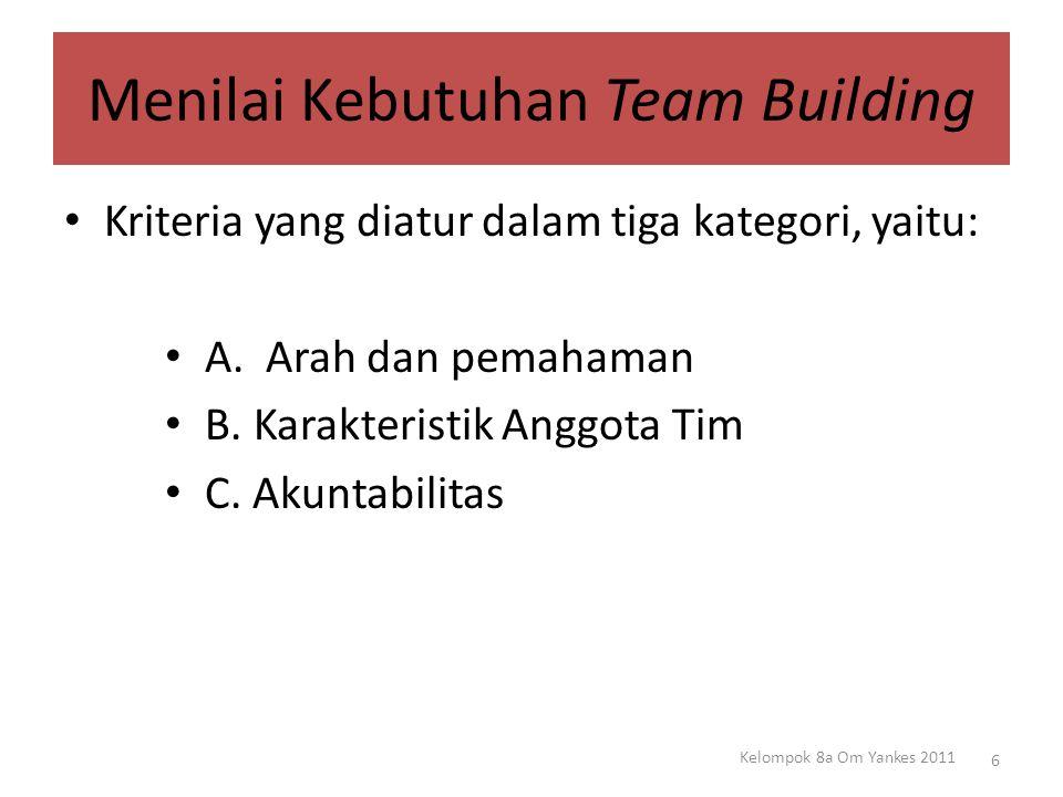 Menilai Kebutuhan Team Building Kriteria yang diatur dalam tiga kategori, yaitu: A. Arah dan pemahaman B. Karakteristik Anggota Tim C. Akuntabilitas 6