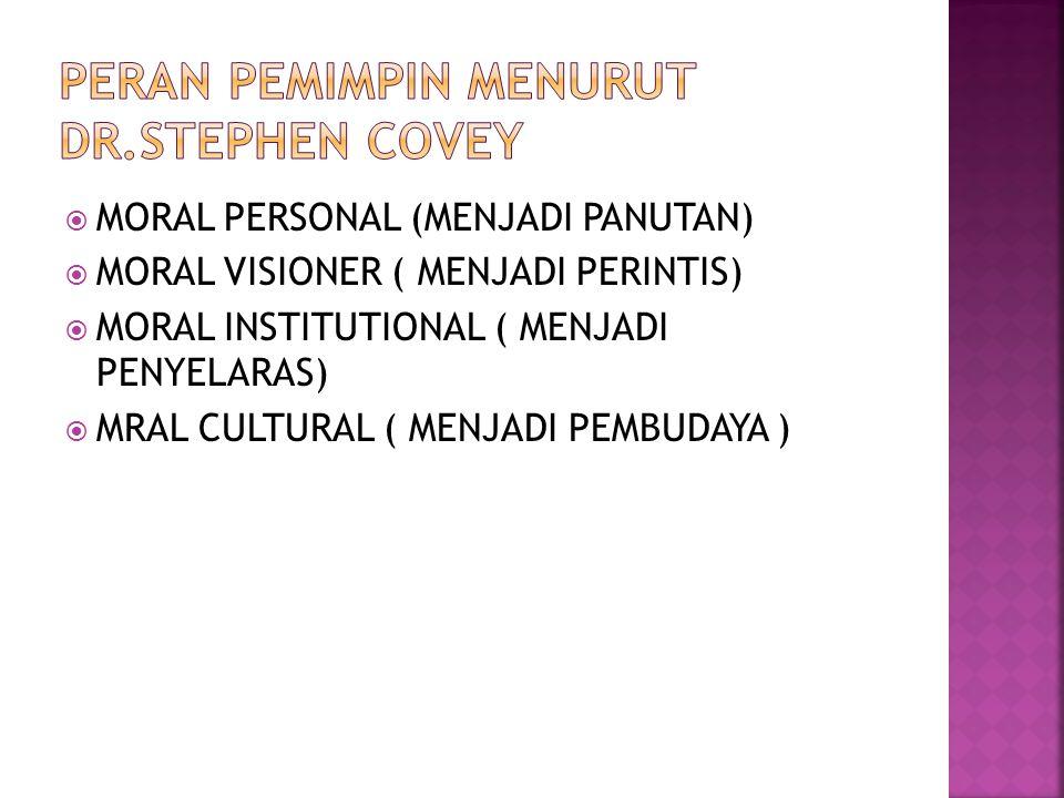  MORAL PERSONAL (MENJADI PANUTAN)  MORAL VISIONER ( MENJADI PERINTIS)  MORAL INSTITUTIONAL ( MENJADI PENYELARAS)  MRAL CULTURAL ( MENJADI PEMBUDAY