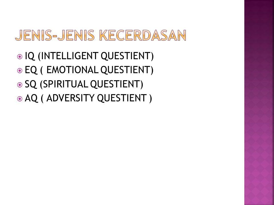  IQ (INTELLIGENT QUESTIENT)  EQ ( EMOTIONAL QUESTIENT)  SQ (SPIRITUAL QUESTIENT)  AQ ( ADVERSITY QUESTIENT )