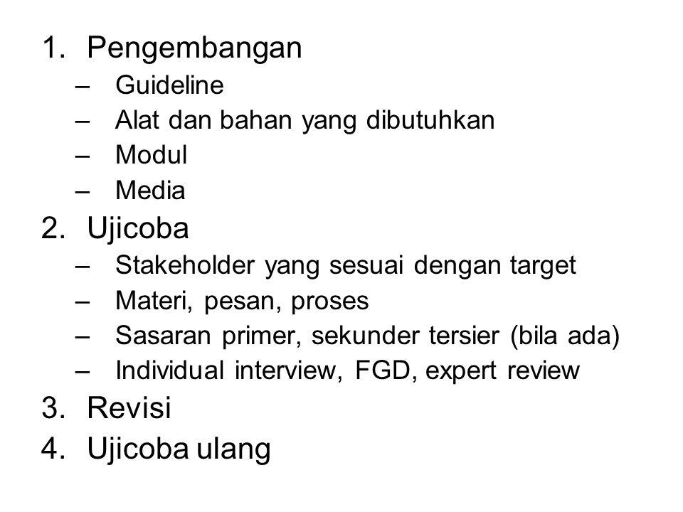 1.Pengembangan –Guideline –Alat dan bahan yang dibutuhkan –Modul –Media 2.Ujicoba –Stakeholder yang sesuai dengan target –Materi, pesan, proses –Sasar