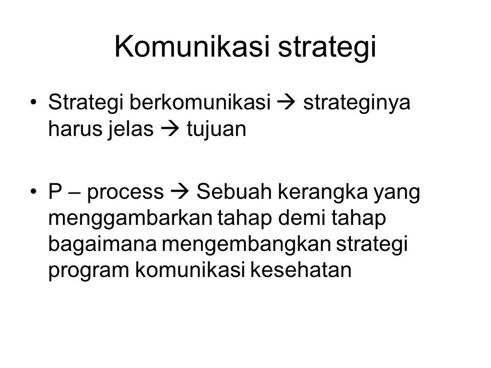 Komunikasi strategi Strategi berkomunikasi  strateginya harus jelas  tujuan P – process  Sebuah kerangka yang menggambarkan tahap demi tahap bagaim