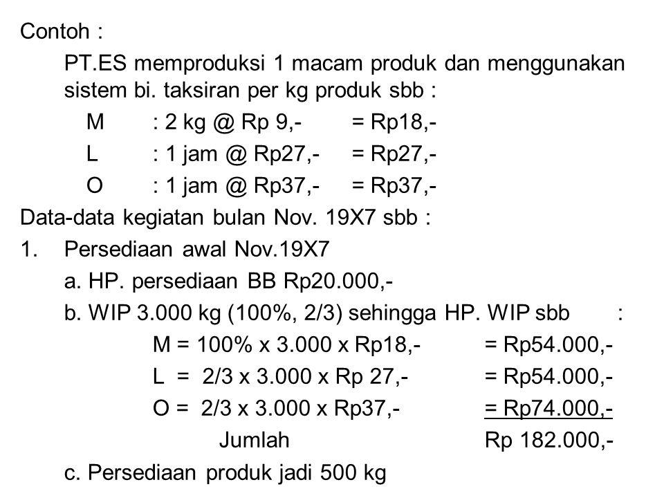 Contoh : PT.ES memproduksi 1 macam produk dan menggunakan sistem bi. taksiran per kg produk sbb : M: 2 kg @ Rp 9,-= Rp18,- L: 1 jam @ Rp27,-= Rp27,- O