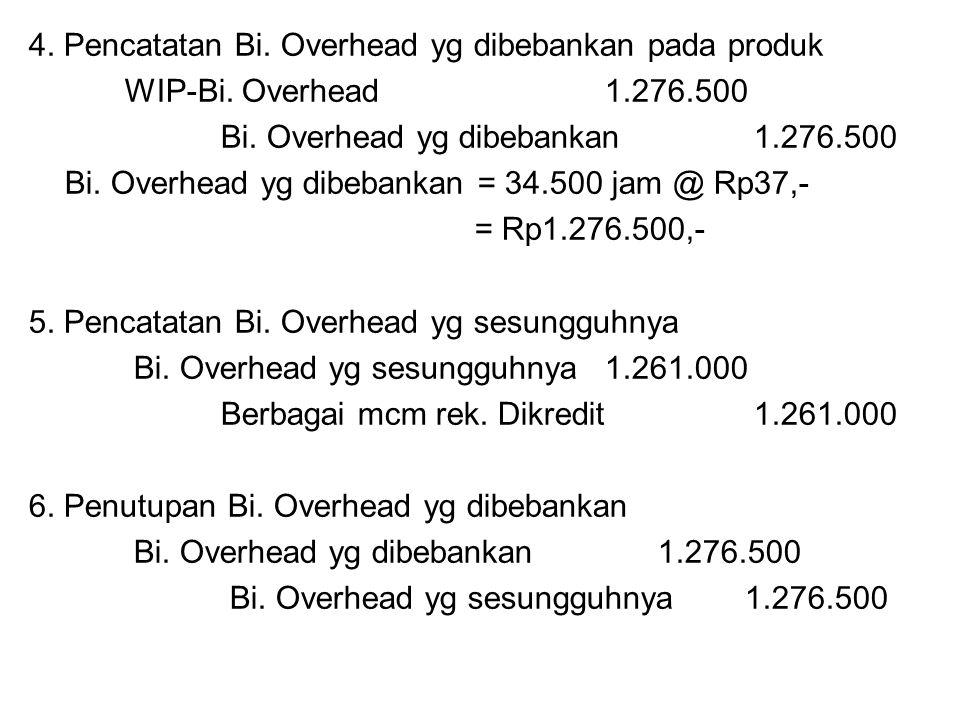 4. Pencatatan Bi. Overhead yg dibebankan pada produk WIP-Bi. Overhead1.276.500 Bi. Overhead yg dibebankan 1.276.500 Bi. Overhead yg dibebankan = 34.50