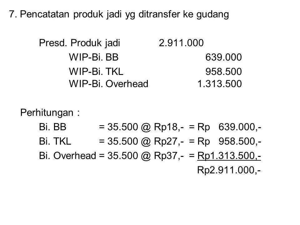 7. Pencatatan produk jadi yg ditransfer ke gudang Presd. Produk jadi2.911.000 WIP-Bi. BB 639.000 WIP-Bi. TKL 958.500 WIP-Bi. Overhead 1.313.500 Perhit