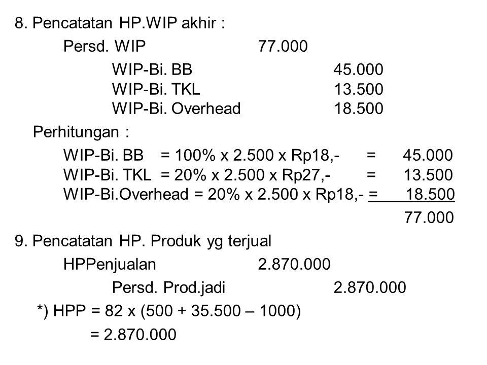 8. Pencatatan HP.WIP akhir : Persd. WIP77.000 WIP-Bi. BB 45.000 WIP-Bi. TKL 13.500 WIP-Bi. Overhead 18.500 Perhitungan : WIP-Bi. BB= 100% x 2.500 x Rp