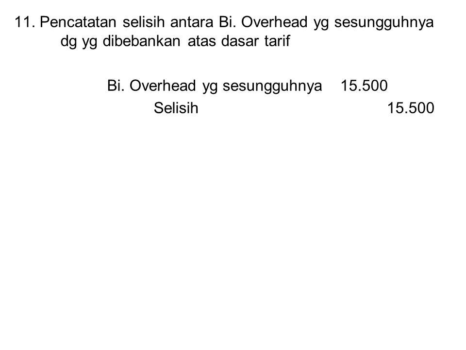 11. Pencatatan selisih antara Bi. Overhead yg sesungguhnya dg yg dibebankan atas dasar tarif Bi. Overhead yg sesungguhnya 15.500 Selisih15.500
