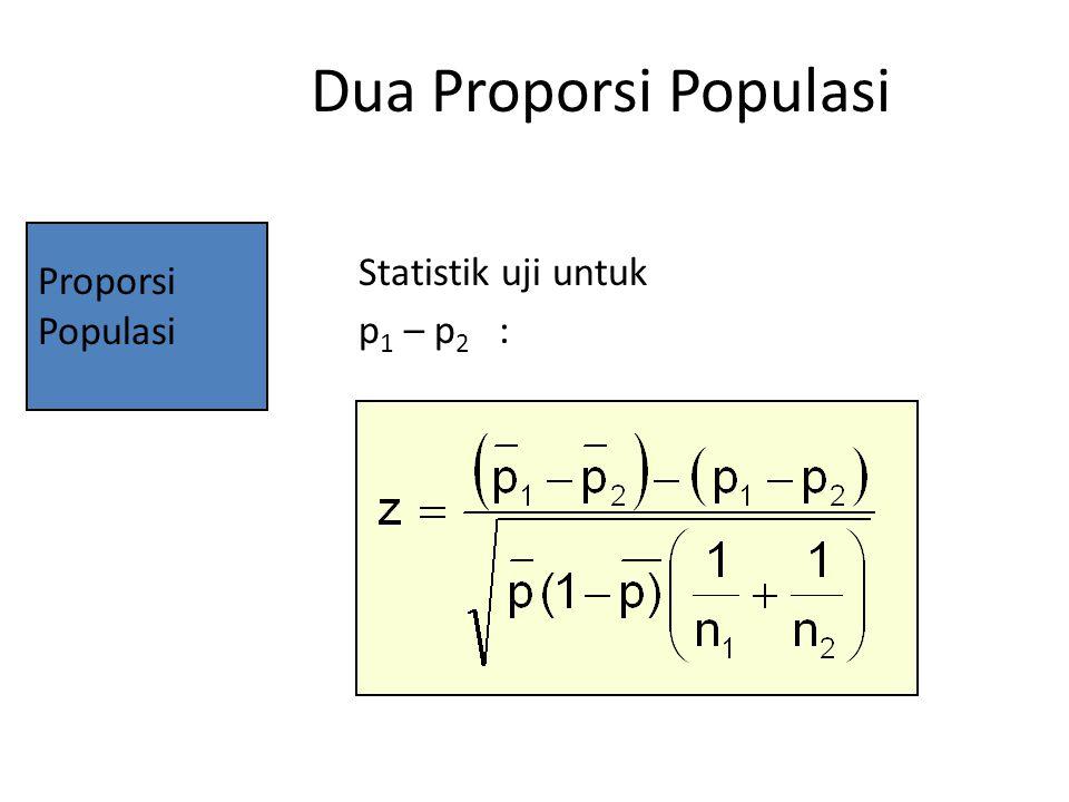 Dua Proporsi Populasi Proporsi Populasi Statistik uji untuk p 1 – p 2 :